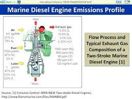 97 f350 diesel engine diagram wiring library 97 f350 diesel engine diagram
