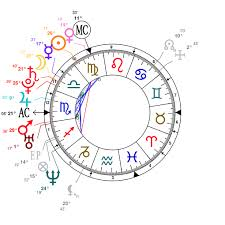 Astrology And Natal Chart Of Skepta Born On 1982 09 19