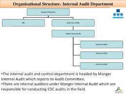 Audit Structure Chart Internal Audit Department