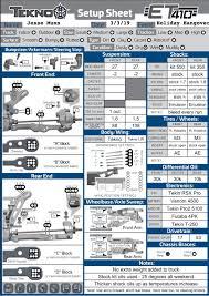 Tekno Rc Et410 Manual Setup Sheet Tekno Rc Forums