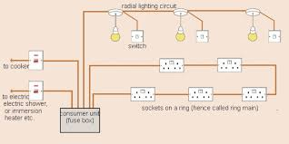 circuit diagram for house wiring electrical circuits diagram light switch wiring diagram at House Wiring Diagrams For Lighting Circuits