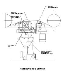wiring diagram for inglis dryer wiring image inglis gas dryer wiring diagram images on wiring diagram for inglis dryer