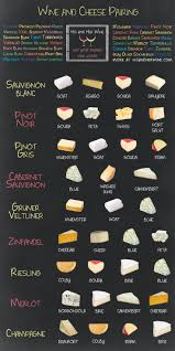 Italian Wine And Cheese Pairing Chart 9 Charts That Will Help You Pair Your Cheese And Wine