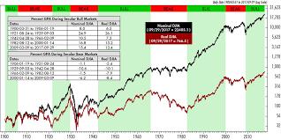 Vaneck Risk Management For All Markets Etf Com