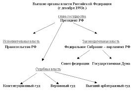 Россия в е годы ХХ го века Рефераты ru Россия в 90 е годы ХХ го века