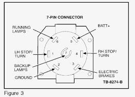 pictures of wiring diagram for ford 7 pin trailer 2004 f250