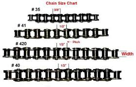 Drive Chain Size Chart Chains Myrons Mopeds
