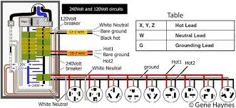 3 Phase 4 Prong Wire Diagram Circuit Breaker Panels