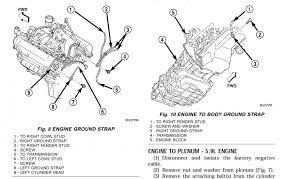 03 durango 4 7l engine ground locations 03 durango 4 7l engine ground locations groundstraps jpg