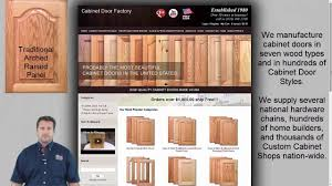 How To Buy Unfinished Kitchen Cabinet Doors