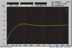 apt holman preamplifier review Beyerdynamic DT880 at Beyerdynamic Dt 109 Wiring Diagram