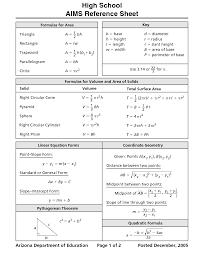 Geometry Formulas Cheat Sheet Google Search Math Cheat