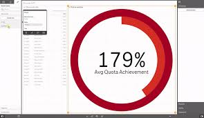 Qlik Sense Gauge Chart Five Qlik Sense Extensions You Should Check Today Qlik