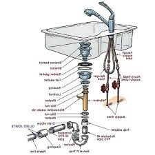 kitchen sink drain pipe size the most bathroom sink pipe size kitchen how to install pea