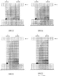 Small Picture Nonlinear Analysis of RC Flanged Shear Walls Considering Tension