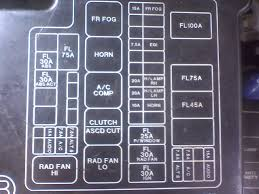 nissan s fuse box diagram nissan wiring diagrams online