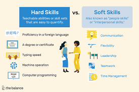 professional skills to develop list hard skills vs soft skills whats the difference