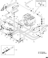 4 3 vortec wiring harness diagram example electrical wiring diagram \u2022 7.4 Liter Chevy Engine gm 4 3 engine diagram wiring diagram u2022 rh growbyte co 4 3 vortec wiring harness for