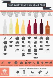 Wine And Food Pairing Chart Infographic Guide To Pairing Wine Food Social Vignerons