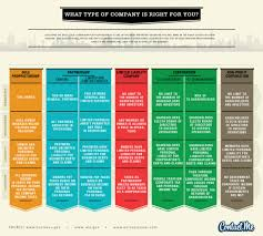 Organizational Chart Of Sole Proprietorship Business Structures Sole Proprietorship Business