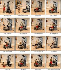 Multi Gym Exercise Chart Multi Gym Instructions Gym Workouts At Home Gym Gym