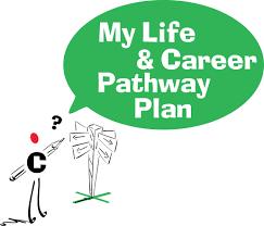 Life Career Career Coaching Module24 CYPFS 2