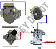 tomberlin crossfire wiring diagram on tomberlin images free Wiring Diagram For Gy6 150cc tomberlin crossfire wiring diagram 2 yerf dog 150cc vacuum diagram for yerf dog brakes diagram wiring diagram for 150cc gy6 scooter