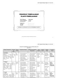 Oct 11, 2020 · soal bahasa indonesia kelas 6 dan kunci jawabannya tryout un. B Sunda Kelas 2