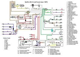 flasher relay ? (page 2) spitfire & gt6 forum triumph triumph spitfire mk2 wiring diagram mk3elec jpg Triumph Spitfire Mk2 Wiring Diagram