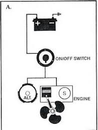 boat multiple battery wiring diagrams images marine battery systems part 2 boatfix