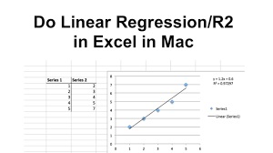 linear regression r2 value in excel in mac