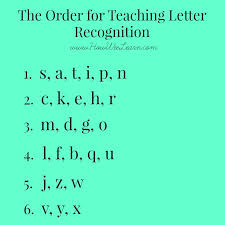 teaching letter recognition what