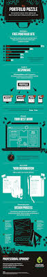 how to create a work portfolio the muse having trouble viewing the infographic click on the image to make it larger