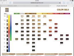 Color Gels Redken Chart Sbiroregon Org