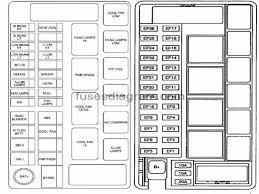 2005 jeep wrangler fuse box diagram 80a48363 photoshots 1997 jeep wrangler 2.5 fuse box diagram at 1997 Jeep Wrangler Under Hood Fuse Box Diagram
