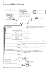 kenwood ddx6019 wiring diagram on kenwood images free download Kenwood Wiring Harness Diagram kenwood ddx6019 wiring diagram 10 kvt 717dvd wiring harness pinout cdm 9821 alpine cd receiver wire diagram kenwood wiring harness diagram colors