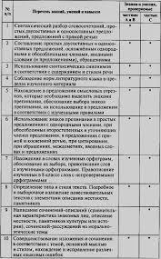 Читать Контрольно измерительные материалы Русский язык класс  Контрольно измерительные материалы Русский язык 8 класс i 001 png