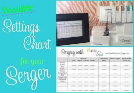 Create Kids Couture Printable For Serger Settings