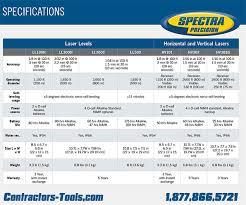 Laser Level Comparison Chart Laser Comparison Charts