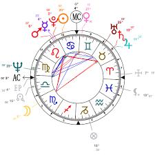 Jon Stewart Natal Chart Astrology And Natal Chart Of Patrick Stewart Born On 1940 07 13