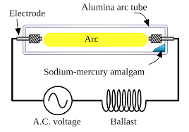 Working Of Tube Light With Circuit Diagram Volt Fluorescent Light Circuit Diagram On Wiring A Mercury
