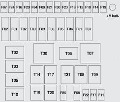2012 fiat fuse diagram all kind of wiring diagrams \u2022 fiat grande punto 1.2 fuse box diagram 2012 civic fuse box diagram lovely 2013 fiat fuse diagram rh amandangohoreavey com fuse wire 2012