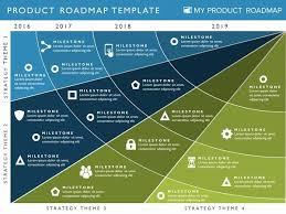 Product Development Roadmap Template Fresh Three Example