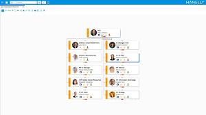 Schneider Organization Chart 03 How To View Your Organization