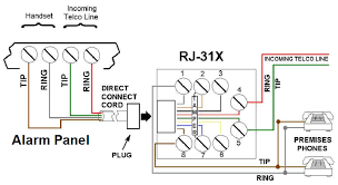 rj31x wiring diagram rj31x image wiring diagram can i use an rj31x to connect 2gig gc3 to a phone line alarm grid on