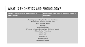 This chart shows the most common applications of the international phonetic alphabet (ipa) to represent english language pronunciations. Phonological Features Of Australian English By Daysha Ppt Download