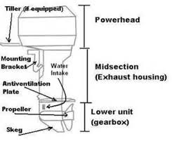 similiar boat engine diagram keywords 110 9 8 hp wiring diagram further mercury 200 outboard engine diagrams