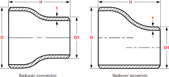 Pipe Tee Dimensions Chart Dimensions And Dimensional Tolerances Of Concentric And
