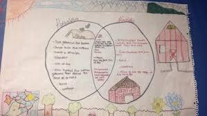 Neolithic And Paleolithic Venn Diagram Paleolithic And Neolithic Eras Venn Diagram Example