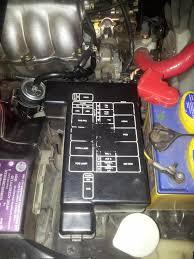 r33 s2 4door fusebox in the engine bay four door family sau r33 s2 4door fusebox in the engine bay four door family sau community